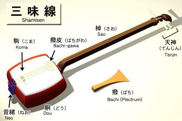 Cấu trúc đàn Shamisen - nhạc cụ truyền thống Nhật Bản
